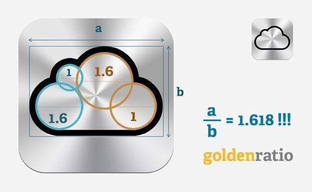 Tỉ lệ vàng trong thiết kế logo của Icloud