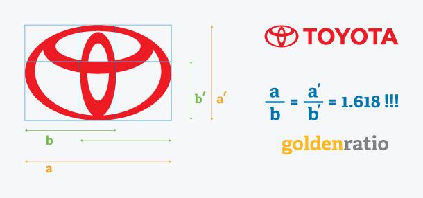 Tỉ lệ vàng trong thiết kế logo của Toyota