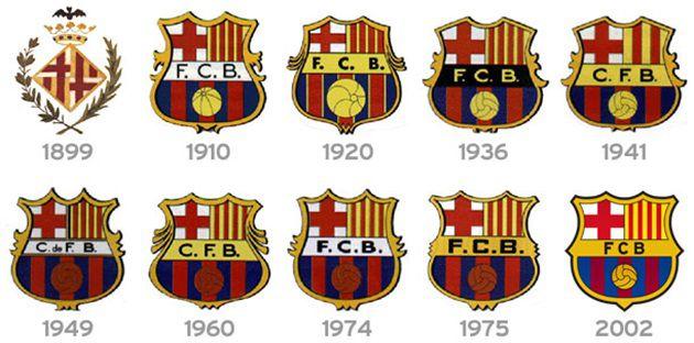 ý nghĩa logo câu lạc bộ bóng đá barca
