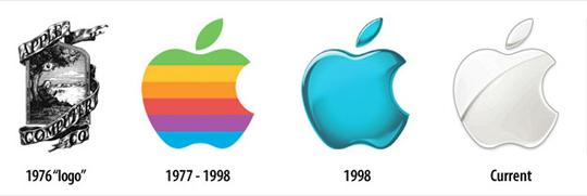logo điện thoại Apple