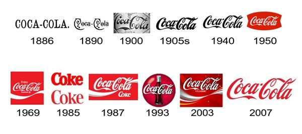 ý nghĩa logo cocacola