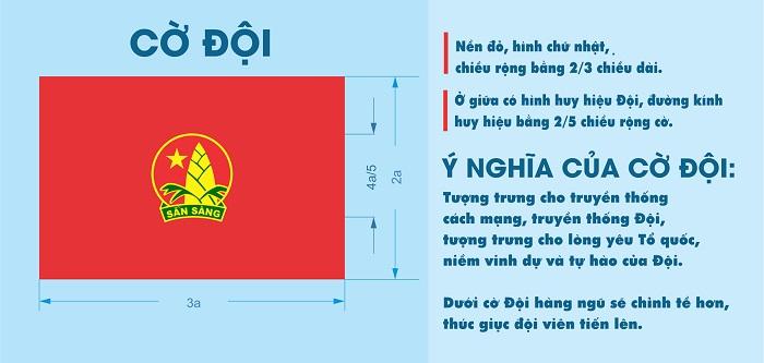 thiết kế logo đội thiếu niên tiền phong HCM