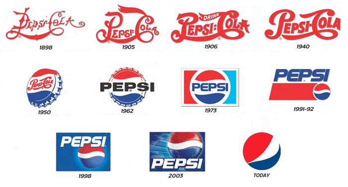 logo pepsi qua các giai đoạn