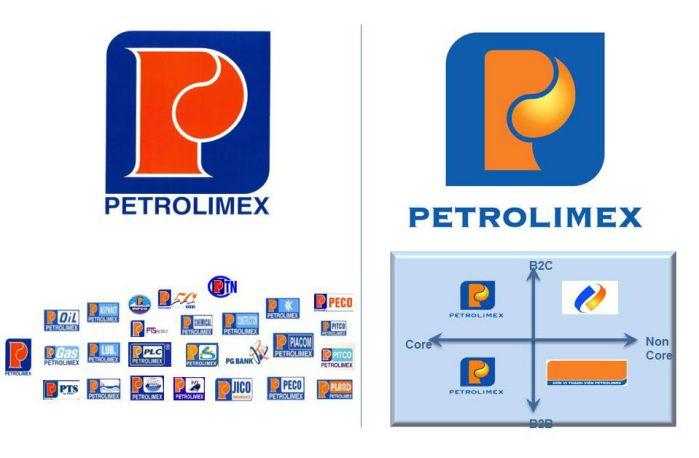 ý nghĩa logo petrolimex