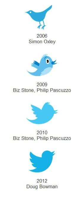 các phiên bản logo twitter
