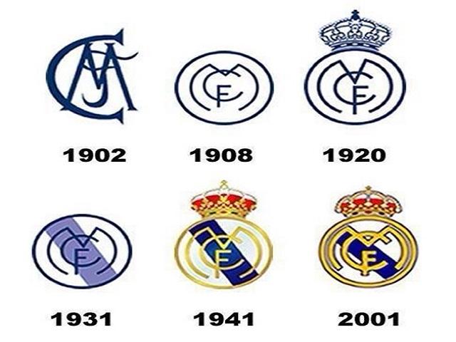 Real Madrid qua các giai đoạn