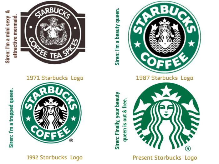 Ý nghĩa Starbucks logo